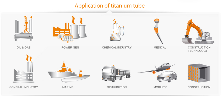 Application of titanium tube