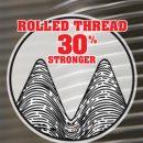 Rolled Threads vs Cut Threads
